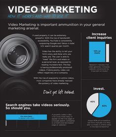 #VideoMarketing is important ammunition in your General marketing.