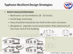 UAP Emergency Architects: Guidelines for Disaster-Resilient Buildings/Structures Roof Structure, Building Structure, Roof Eaves, Masonry Wall, Roof Trusses, Gable Roof, Hip Roof, Strong Wind, Wall Crosses