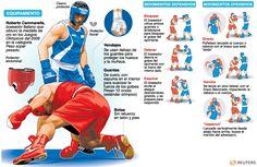 Juegos Olímpicos Londres 2012 | Boxeo | Deportes | Juegos Olímpicos Londres 2012 | El Universo