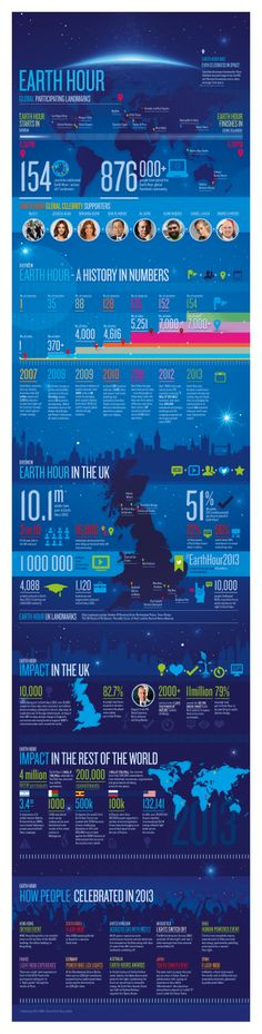 Earth Hour #Infographic #Earth
