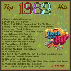 Seems like this music hit the airwaves only yesterday. Thirty-five years have really flown by ! What topped your music chart in 1982 ? Music Hits, 80s Music, Music Songs, Music Quotes, Physical Olivia, Nostalgia, 80s Theme, Song Playlist, Playlist Ideas