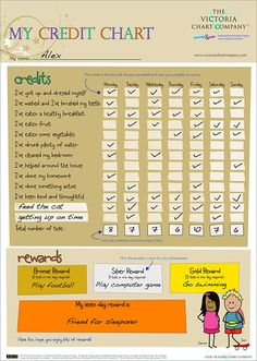 My Credit Reward Chart for 7 yrs+ – Encourages children with independent decision-making, responsibility and positive self-esteem Good Behavior Chart, Home Behavior Charts, Behavior Rewards, Kids Rewards, Behaviour Chart, Kids Behavior, Positive Behavior Chart, Behavior Plans, Behavior Management
