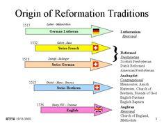 Protestant Reformation Timeline | Click image for a PDF file ...
