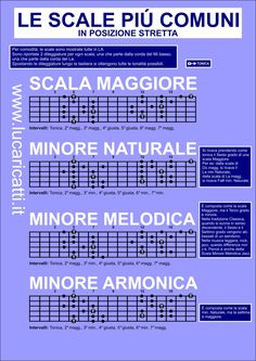 it wp-content uploads scale-chitarra. Learn Guitar Chords, Guitar Songs, Acoustic Guitar, Vocal Lessons, Music Lessons, Guitar Lessons, Easy Guitar, Guitar Tips, Guitar Exercises