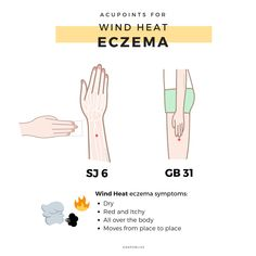 How does Chinese Medicine view Eczema Reflexology Points, Acupuncture Points, Acupressure Points, Acupressure Massage, Natural Treatments, Eczema Causes, Eczema Symptoms, Traditional Chinese Medicine, Health Tips