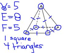 Tips for identifying geometric attributes