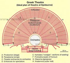 greek theatre – Yahoo Image Search Results teathre - Top-Trends Ancient Greek Theatre, Italy Train, Local Movies, Rome City, Ancient Greek Architecture, Greek Culture, Science Fair Projects, Greek Art, Ancient Greece