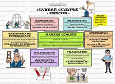 Mental Map, Corpus, Student Life, Study, Science, Marketing, Education, Leis, Lawyer