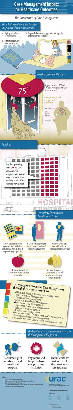 Case Management Impact on Healthcare Outcomes [Infographic]   URAC