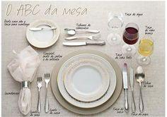 Na Rota do Bem Estar  by Francini Soares  : Curiosidades: Como ter uma linda mesa de jantar e ...