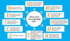 advantages of quitting smoking essay