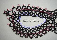 Great tutorial to make this tatted mask it shows the numbers in sequence.