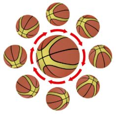 A detailed overview of 6 team focused shooting drills that will make basketball players better game-time shooters.