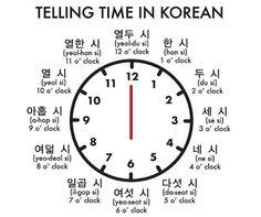 Dates and times in korean reading year month date day hour minute korean topik study korean online hc ting hn online soyeon twice s member like ooh ahh Learn Basic Korean, How To Speak Korean, Korean Phrases, Korean Quotes, Korean Slang, Korean Words Learning, Korean Language Learning, Months In Korean, Learn Korean Alphabet