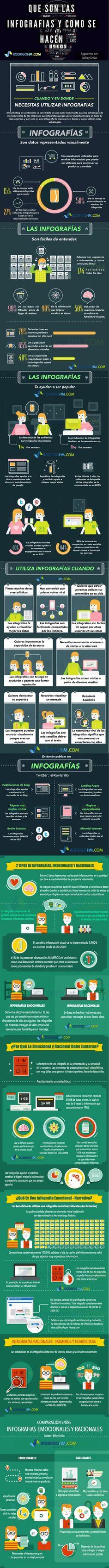 Qué son las infografías y cómo se hacen. Infografía en español. #CommunityManager