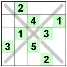 Number Logic Puzzles: 21064 - Sudoku size 5