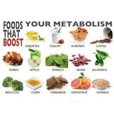 This spring, help boost your metabolism by consuming these foods: http://lifecare.eu.com/