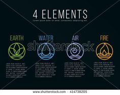 5 Elements Nature Circle Line Icon Stock Vector (Royalty Free) 594842078 Alchemy Elements, 4 Elements, Elements Of Nature, Element Tattoo, Earth Air Fire Water, Earth Wind & Fire, Element Signs, Fire Signs, Painted Signs