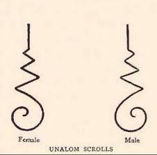 Risultati immagini per Unalome Spiritual Symbols