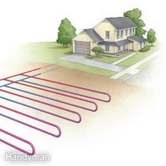 We list the pros and cons of geothermal heating systems and help you decide if it's best for your home. Find if the geothermal heat pump cost fits for you. Heat Pump Cost, Things To Know, 5 Things, Geothermal Energy, Radiant Heat, Eco Friendly House, Alternative Energy, Heating And Cooling, Solar Energy