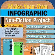 $- Make-your-own infographics project! Read a non-fiction article, analyze examples, and make infographics. Prompt is customizable for a variety of ELA uses: literary time periods, author biographies, book reports, and more!
