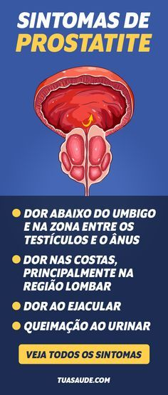 quais são os sintomas da prostata inflamada