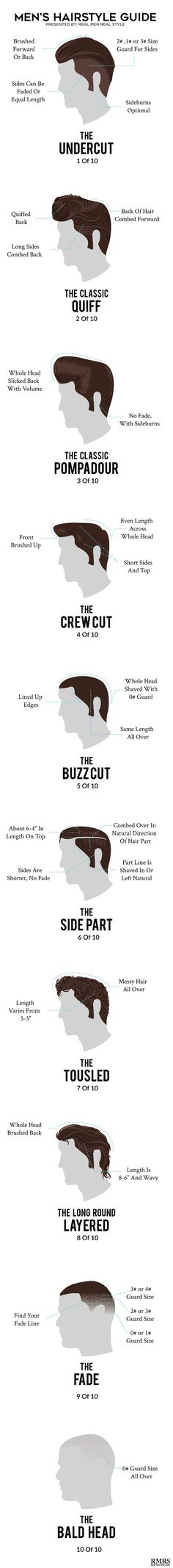 Men's Hairstyle Guide Infographic