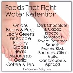 Causes of Water Retention (Edema) and How to Reduce It   HealthFreedoms