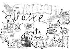 Triduum Sacrum – Katecheza Wizualna Jesus Is Risen, Christian, Teaching, Education, Math, Bible, Catholic, Craft, Math Resources