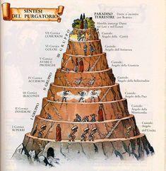 Dante: Purgatorio #maps