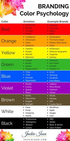 Color psychology - drive traffic to your website graphic design tips, ux de Graphic Design Tips, Web Design, Logo Design, Creative Design, Colors And Emotions, Color Meanings, Colors And Their Meanings, Psychology Facts, Psychology Experiments