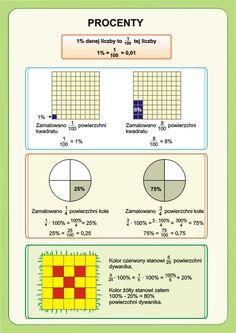 Matematyka - Zestaw plansz w wersji drukowanej + program CD Fun Math, Study Tips, Bujo, Hand Lettering, Education, Learning, School, Diy, Maths Fun