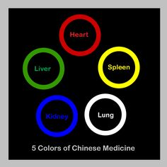 The connection of body-mind-emotion-spirit is woven into all aspects of Classical Chinese Medicine. As humans, we are understood to be fully in relationship with Nature. Nature is full colors. As reflections of Nature, we have colors also.