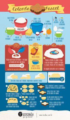 receita infográfico de colomba pascal