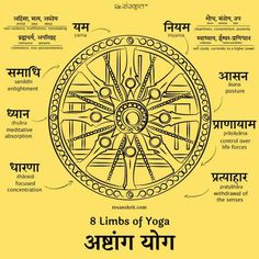 Reduce Stress Using Yoga. Explained with Sanskrit Texts Ashtanga Yoga gegen Stress