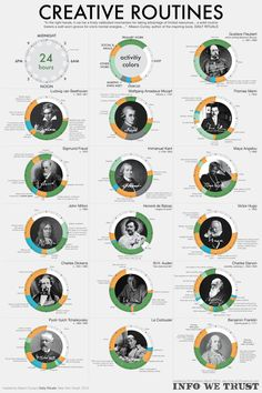 """""""Creative Routines"""" by R. J. Andrews - How some of history's thinkers, movers, and shakers spent their day. - Found via Buzzfeed"""