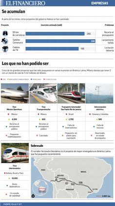 México sobresale en  AL con proyectos de infraestructura fallidos por 5,900 mdd. 06/07/2015