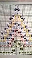 7f4dbd6610f20a8842dfb48c689c55ab | BORDADO YUGOSLAVO | María del Pilar | Flickr Bargello Needlepoint, Broderie Bargello, Bargello Patterns, Bargello Quilts, Needlepoint Stitches, Needlework, Swedish Embroidery, Towel Embroidery, Hand Embroidery Stitches