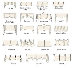 great reference site for window treatments - I can make them all, just didn't know what the official names were on some!