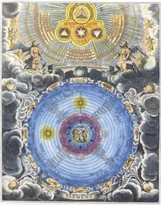 The divine world of God and his  angels, emanate the cosmic spheres and the Earth  globe - 17th century alchemical engraving.