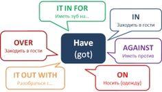 Phrasal verbs. Have