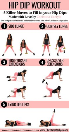 Workout - Discover How to Lose Hip Dips. Learn how to lose hip dips, the best exercises for hips and get a hip dip workout that really works from Christina Carlyle. Fitness Workouts, Fun Workouts, Fitness Tips, Fitness Motivation, Health Fitness, Treadmill Workouts, Workouts For Women, Exercise Motivation, Back Workout Women