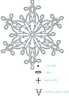 15 crochet snowflakes patterns- free patterns - Turquoise with vanilla Crochet Stars, Crochet Snowflakes, Cute Crochet, Crochet Crafts, Crochet Dolls, Crochet Projects, Crochet Angels, Free Crochet Doily Patterns, Crochet Diagram