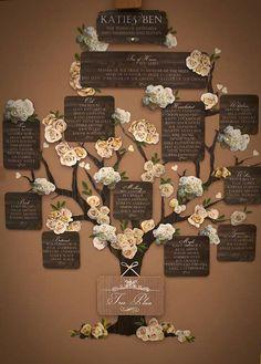 Plan-de-table-fleurs-mariage.jpg (573×800)