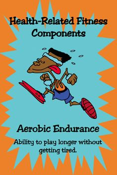 Health Related Fitness Component Posters Set Of 5  Adapted
