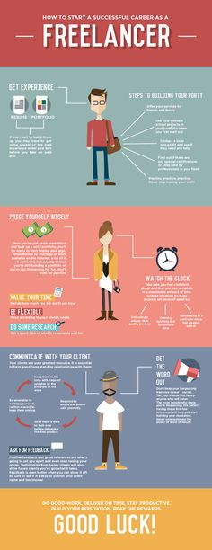 Cómo empezar una carrera de éxito como Freelance - How To Start A Successful Career As A Freelancer (Infographic)