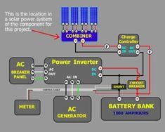 solar installation cost solar panel installation diagram and solar rh pinterest com Solar Power System Wiring Diagram RV Solar Wiring-Diagram