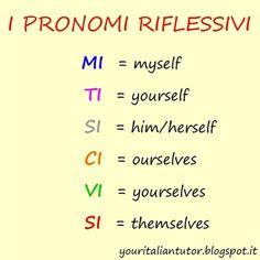 Italian reflexive pronouns
