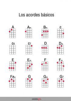 Ukulele Art, Guitar Tabs Songs, Ukulele Chords Songs, Guitar Notes, Music Guitar, Ukulele Songs Popular, Ukulele Songs Beginner, Ukelele Painted, Ukulele Fingerpicking Songs