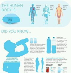 Water facts. I really need to drink more water. #waterfacts #drinkmorewater #water